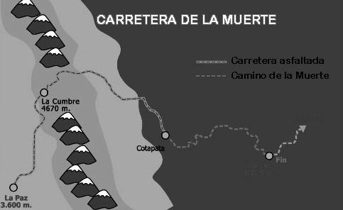 Mapa de Ruta de la Muerte
